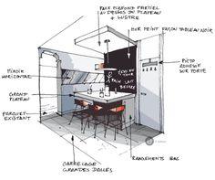 Cuisine blanche. Croquis architecture intérieure - Dominique JEAN