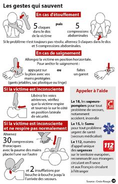 Survival Life Hacks, French Expressions, French Class, First Aid, Health Education, Good To Know, Medicine, Language, Positivity