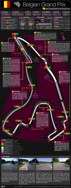 Grand Prix Guide - 2014 Belgian Grand Prix #F1