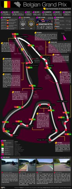 Grand Prix Guide – 2014 Belgian Grand Prix | Richland F1