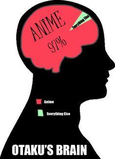 Otakus brain