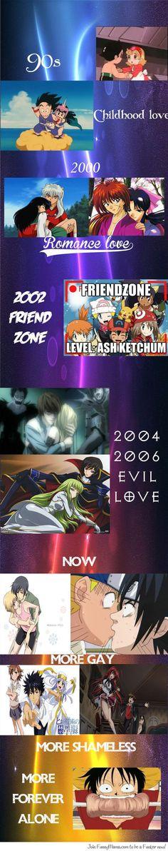 The evolution of anime Anime Life, All Anime, Otaku Anime, Manga Anime, Anime Art, Anime Stuff, Anime Rules, Anime Crossover, Image Manga
