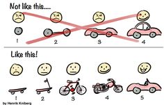 minimal viable product illustration  - skateboard, scooter, bike, motorbike, car not pieces of a car until the last step