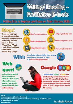 Writing & Reading Facilitative E-Tools