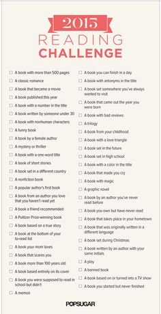 Who else wants to try it??? Colleen 2015 Reading Challenge. I've pretty much done this on my own already, and I'm counting some things I've had to read in school because I loved most books..but it's a great idea!