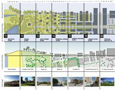 SF Transect by Wo Guan