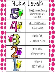 Voice Levels Mini Poster- Owls: Use this mini poster to help control student's noise level in the classroom. Have students use hand signals to remind each other of the appropriate noise level in certain situations. Hold 1 finger in the air for silence, 2 for whispering and etc. Please be sure to leave feedback! Thanks!