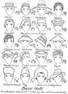 Free Vintage Printable - Handy Hat Chart [Terminology for many recognizable hat styles from the 1930s - 1960s.]