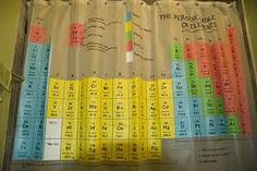 Potential children's shower curtain- teaching the Periodic Table!