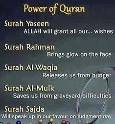 Secrets of Surah Yaseen