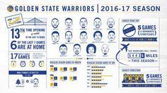 Breaking down the 2016-17 #Warriors  schedule! - http://gswteamstore.com/2016/08/23/breaking-down-the-2016-17-warriors-schedule/