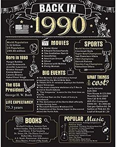 30 Years Ago Birthday or Wedding Anniversary Poster 11 x 14 Party Decorations Supplies Large Party Sign Home Decor for Men and Women (Back in Years) - 60th Birthday Party Decorations, 30th Party, 30th Birthday Parties, 30th Birthday Gifts For Men, 60 Birthday, Thirty Birthday, Wedding Parties, 30th Anniversary Parties, Anniversary Decorations