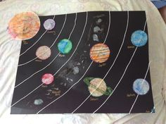 Lily's Easy first grade solar system. The planets (sun, asteroids, and pluto too!) are coffee filters we scribbled on with washable markers then squirted with water and cut to size. Saturn's rings are glitter glue. The planet's paths are yarn.