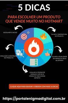 5 Dicas para escolher um produto ótimo no hotmart #hotmart #marketingdigital #afiliados #afiliado Digital Marketing Strategy, Marketing Online, Inbound Marketing, Marketing Tools, Business Marketing, Mobile Marketing, Social Marketing, Vender Online, Instagram Blog