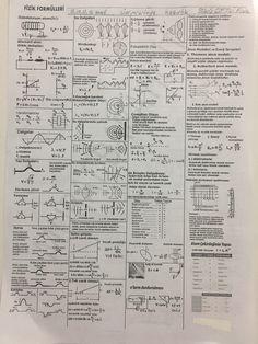 Physics Formulas, Sheet Music, Advice, Bullet Journal, Study, Education, Math, Tibet, Learning