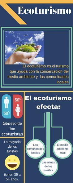 50 % 50 % Ecoturismo El ecoturismo es el turismo que ayuda con la c...
