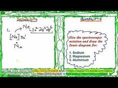 configuration of atom Good Grades, Bullet Journal, Motivation, Free, Determination, Inspiration
