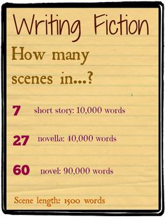 Writing short stories? Heres how to write them FAST. Focus on your scenes. Run the story like a movie in your head, then write.