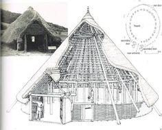 Celtic house. #Woad novel inspiration.  History of Architecture  https://www.pinterest.com/mbroyls/history-of-architecture/
