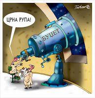 Буџет општине Смедеревска Паланка