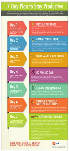 Seven Day Plan to Stay Productive #Infographics