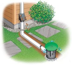 UnderGroud Downspout extension kit diverts water away from your basement foundation. No maintenance needed! Easy to install downspout extension. Gutter Drainage, Backyard Drainage, Landscape Drainage, Backyard Projects, Outdoor Projects, Drainage Solutions, Drainage Ideas, Rain Barrel, Front Yard Landscaping