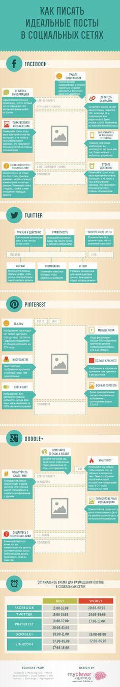 Как писать идеальные посты в социальных сетях