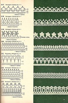 If you looking for a great border for either your crochet or knitting project, check this interesting pattern out. When you see the tutorial you will see that you will use both the knitting needle and crochet hook to work on the the wavy border. Crochet Edging Patterns, Crochet Lace Edging, Crochet Borders, Crochet Diagram, Crochet Chart, Lace Patterns, Thread Crochet, Crochet Trim, Irish Crochet