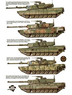 Las Cosicas del Panzer — bmashina: 50 shades of Abrams Army Vehicles, Armored Vehicles, George Patton, Tank Armor, Tank Destroyer, Model Tanks, Armored Fighting Vehicle, Battle Tank, Military Weapons