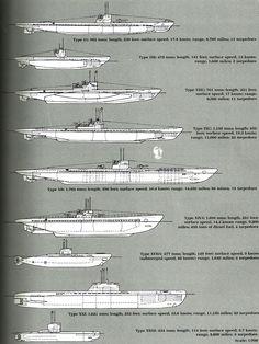 """Tipos de Sumergibles y submarinos alemanes durante la Segunda Guerra Mundial """"…"""