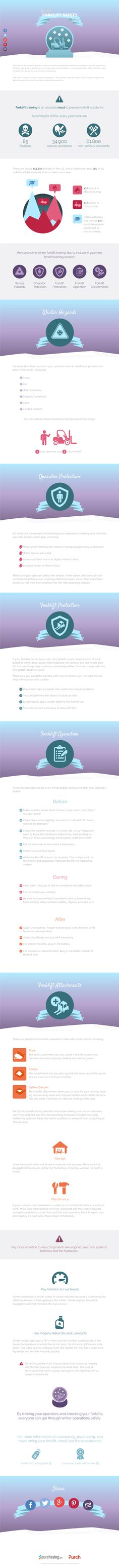 #Winter Forklift #Safety #Tips & #Infographic!