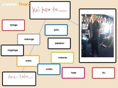 On Monday the of October we had te reo Maori and we learned about Tinana which means body. Here is a Show Me that I made on the clas. School Fun, School Life, School Ideas, School Resources, Teaching Resources, Maori Words, Kiwiana, Classroom Environment, Class Activities
