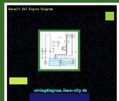 Renault sel engine diagram. Wiring Diagram 175246. - Amazing Wiring Diagram Collection