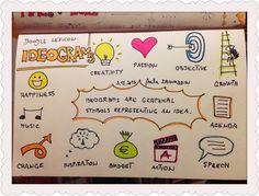 365 Creativity Facilitators: Doodle Lexicon: Ideograms #33