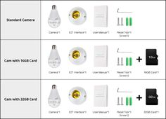 Wi-Fi Light Bulb Home Security Camera 360 Degree Best Home Security, Security Cameras For Home, Home Security Systems, Alarm Companies, Security Companies, Home Camera, Spy Camera, Security Surveillance, Security Alarm