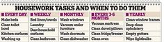Good Housekeeping reveal secret to keeping a tidy home | Daily Mail Online