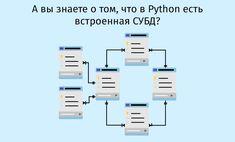 А вы знаете о том, что в Python есть встроенная СУБД? / Блог компании RUVDS.com / Хабр