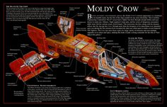 This is it: my Incredible Cross-Sections style Moldy Crow! I apologize in advance for the large size, but on the bright side this allows you to print it. The Incredible Cross Sections Moldy Crow Nave Star Wars, Star Wars Rpg, Star Wars Ships, Star Trek, Star Wars Spaceships, Star Wars Books, Star Wars Vehicles, Star Wars Models, Star Wars Concept Art