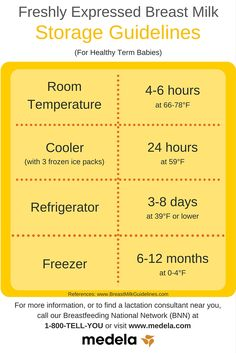 Breast Milk Storage Guidelines | This is so important! Save this pin for a quick reminder of how long breast milk can last at different temperatures.