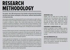 Phd thesis in educational leadership