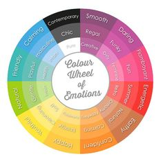 Colour Wheel of Emotions for Logo Design [infographic]