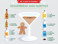 This recipe translates the classic gingerbread cookie into a delicious cocktail for the holidays.