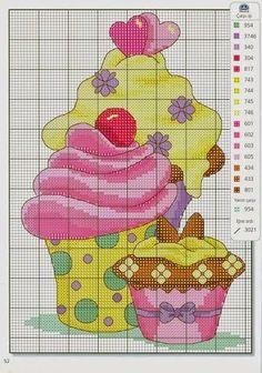 BeyazBegonvil: Kanaviçe / Cupcake Desenli Şablonlar
