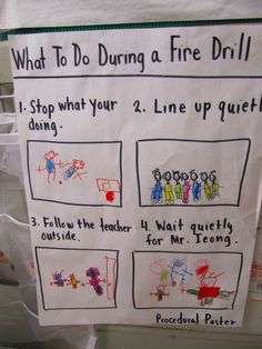 What to do during a fire drill anchor chart
