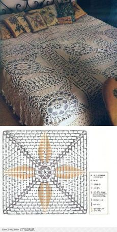 One day I will make a beautiful bed spread like this one.narzuta albo pled -jak kto woli na Stylowi.The best of knitting blanket The best of knitting blanket Knit 2018 New set and Single Skewer, Crochet and Tunic Technique Baby Blanket Examples Made Filet Crochet, Crochet Afghans, Beau Crochet, Crochet Bedspread, Crochet Motifs, Crochet Blocks, Crochet Diagram, Crochet Chart, Crochet Squares
