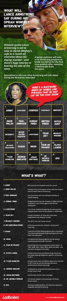 Lance Armstrong graphic - what will he say in his interview with Oprah this week?