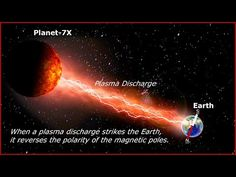 MORE confirmations on NIBIRU, WORMWOOD, PLANET7X - YouTube (20:12) Uploaded February 10th 2016