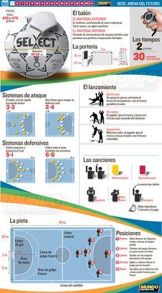 Balonmano Río 2016