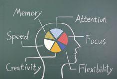 El éxito es fortuna de quienes tienen una inteligencia promedio, pero la clave está en comprender al cerebro y alimentarlo.