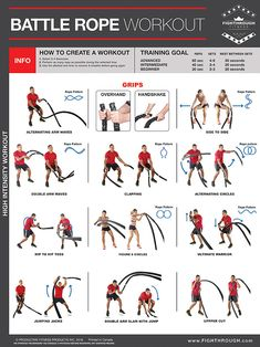 Fighthrough Battle Rope High Intensity Workout - Laminated Poster / Chart For - Strength & Cardio Training - Core - Chest - Legs - Shoulders & Back - Body Building & Fat Loss With Battle Rope Training - 18 Rope Training, Cardio Training, Weight Training, Fitness Workouts, At Home Workouts, Crossfit Bootcamp, Bodybuilding, Boxe Fight, Battle Rope Workout